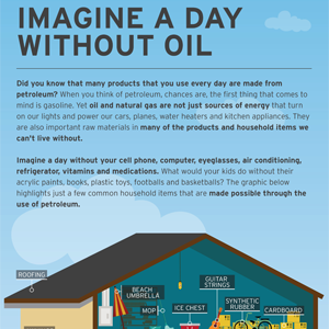 Imagine a Day without Oil