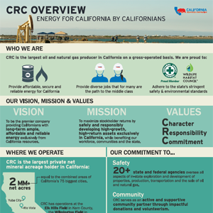 CRC Overview infographic